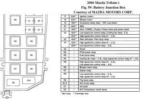 Mazda Tribute 2005 Power Distribution Fuse Box Diagram