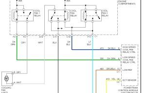 Chevy Venture Transmission Diagram | WIRING DIAGRAM