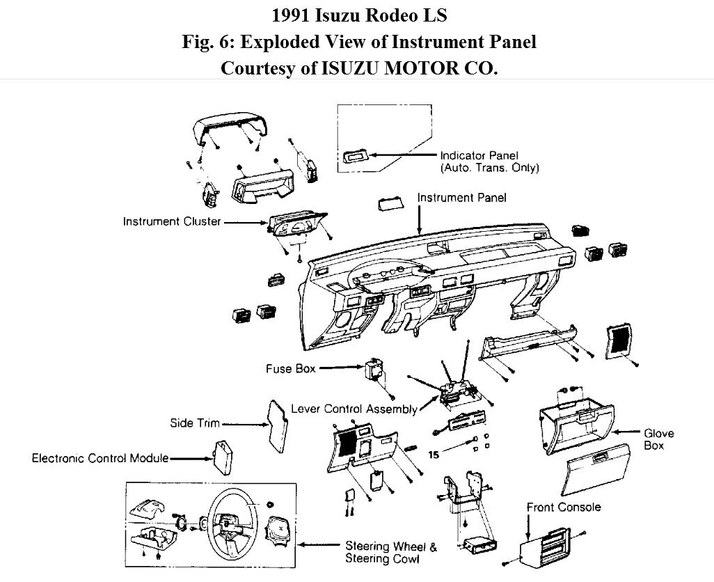 1995 Isuzu Pickup Fuse Box