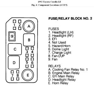 Fuses & Relay Location: I Have a 1992 Toyota Corolla LE