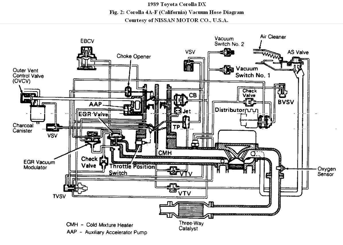 Toyota 22re Engine Diagram Wiring Diagram For Free