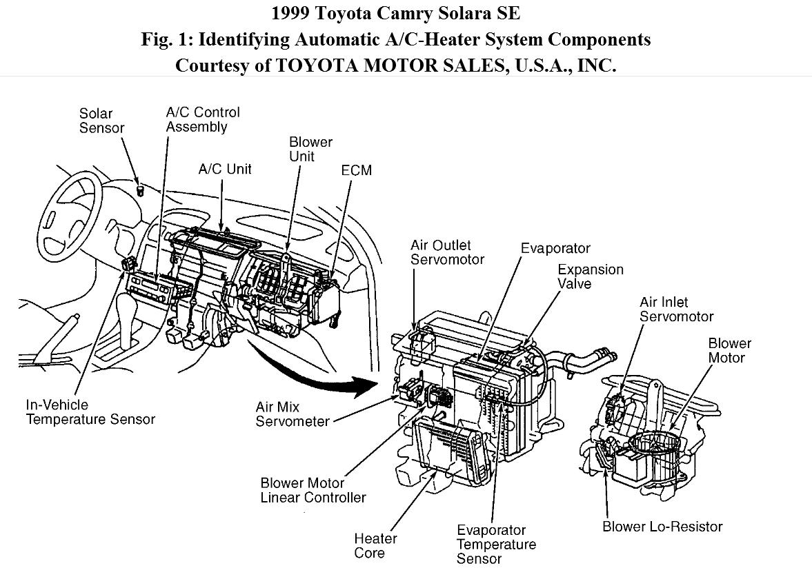 Download Car Manuals Toyota Solara Transmission
