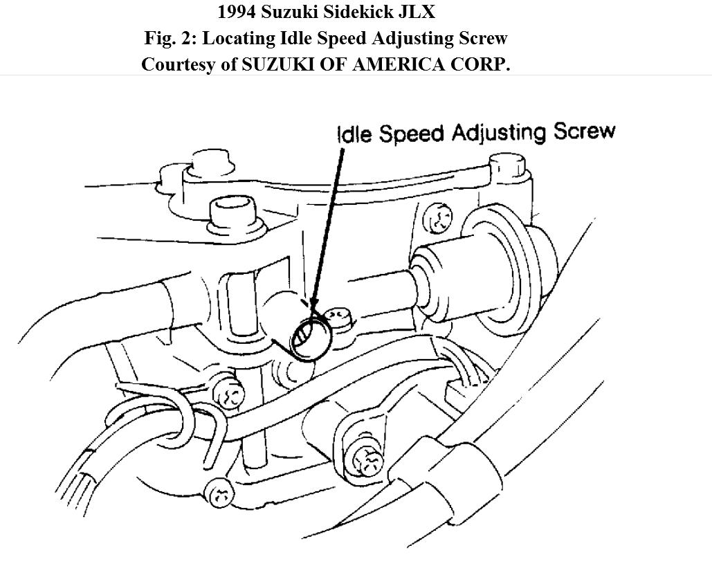 How To Tune The Engine And The Idle Speed