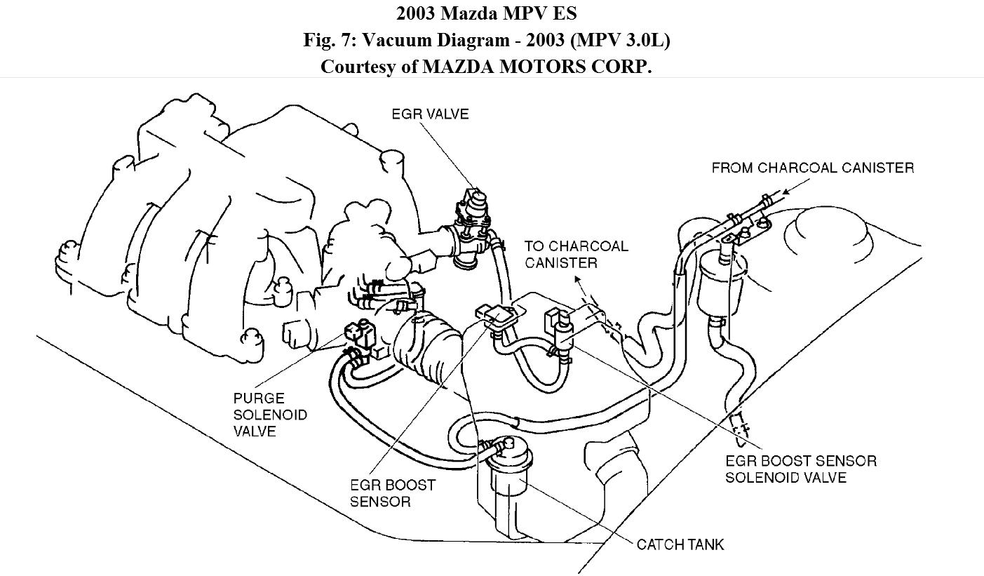 Engine Vacuum Diagram Just Bought The Van Owner Said It