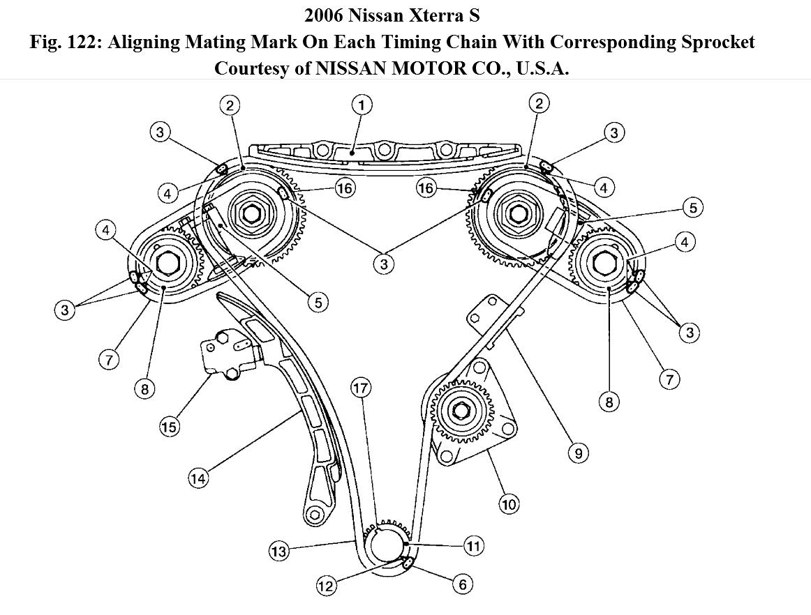 Primary Timing Chain Position I Replaced Waterpump And