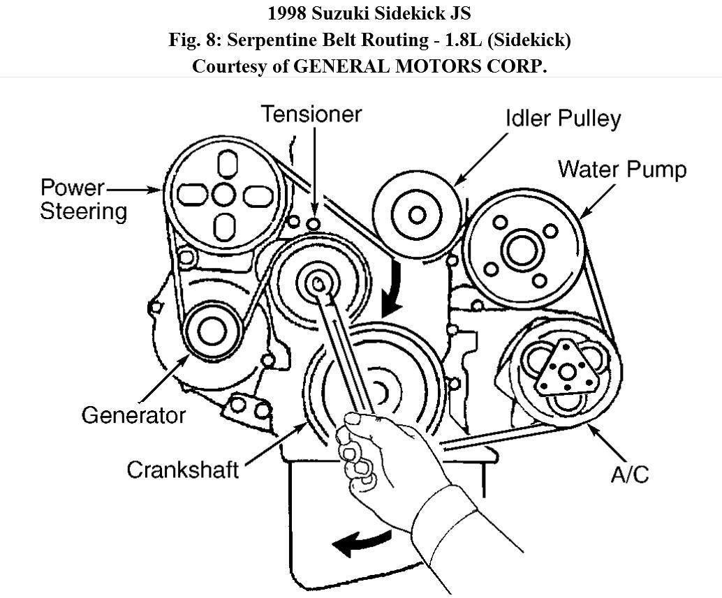 Hi How Do You Change An Alternator In A Suzuki