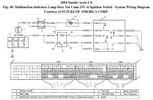 2003 Suzuki Aerio Engine Diagram | Wiring Library