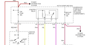 2005 Chevy Equinox Starter Wiring Diagram  Wiring Diagram