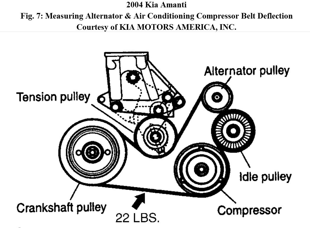 Kia Sorento Belt Diagram