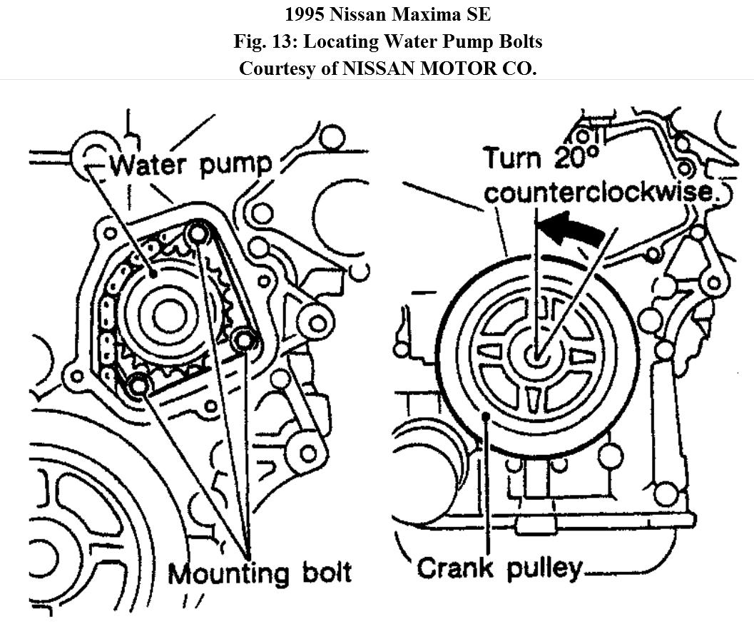 Im Trying To Change My Water Pump But I Have No Idea Where