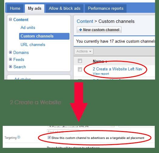 AdSense Targeting