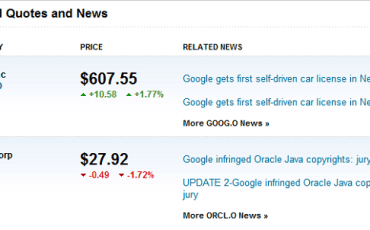 Google Oracle News