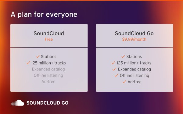 SoundCloud lance son abonnement payant.