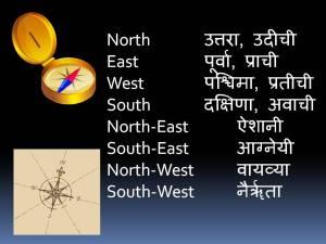 Sanskrit Names of Directions