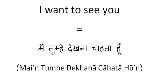 How to say I want to see you in Hindi