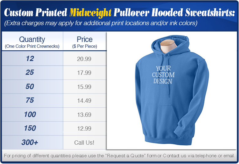Custom Pullover Midweight Hooded Sweatshirts Specials