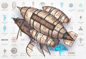 Airships & Assets RPG Graphics, Mockup