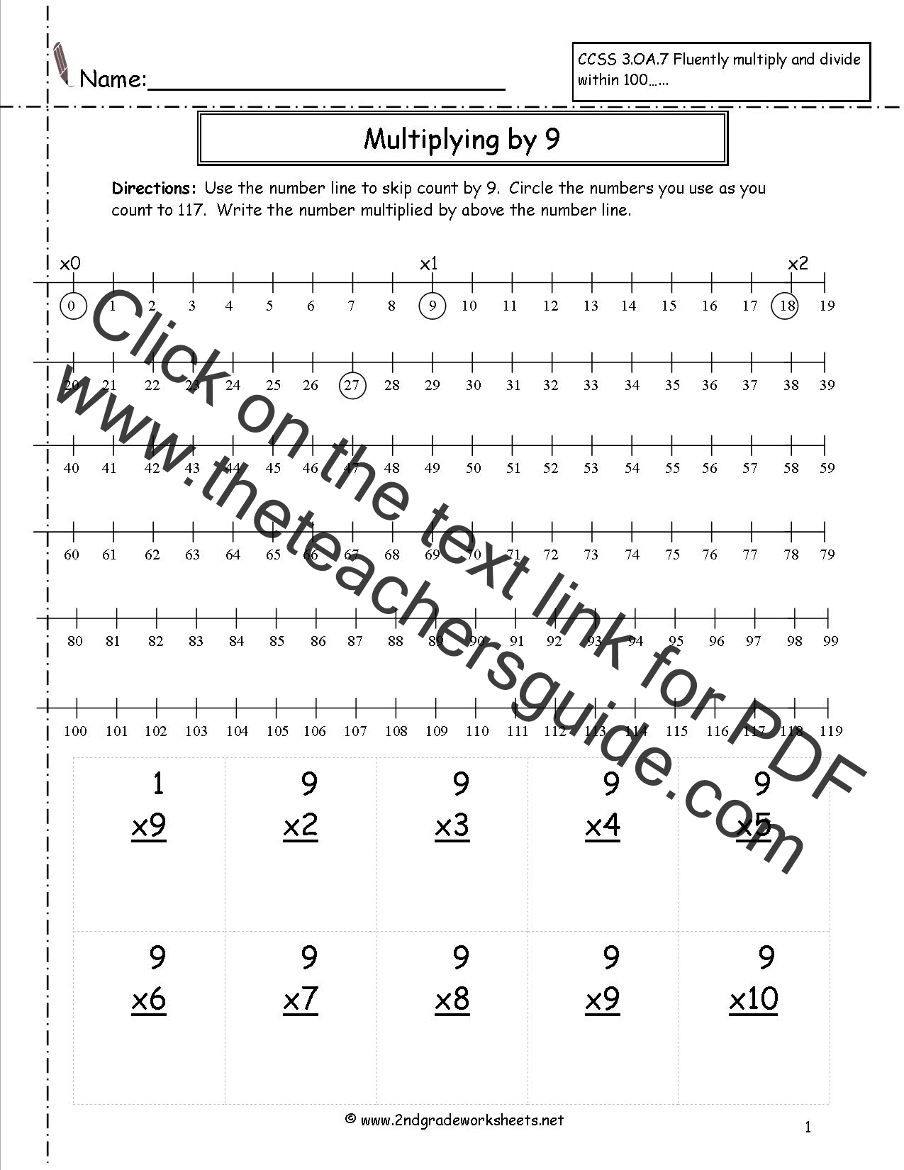 Index Of Multiplicationfacts
