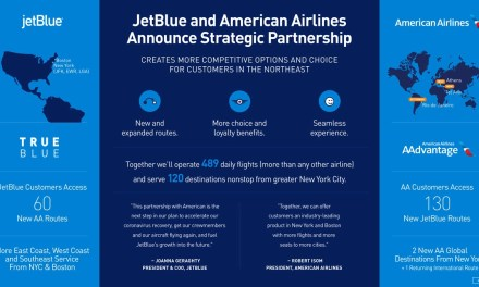 American Airlines & JetBlue: When competitors Join forces