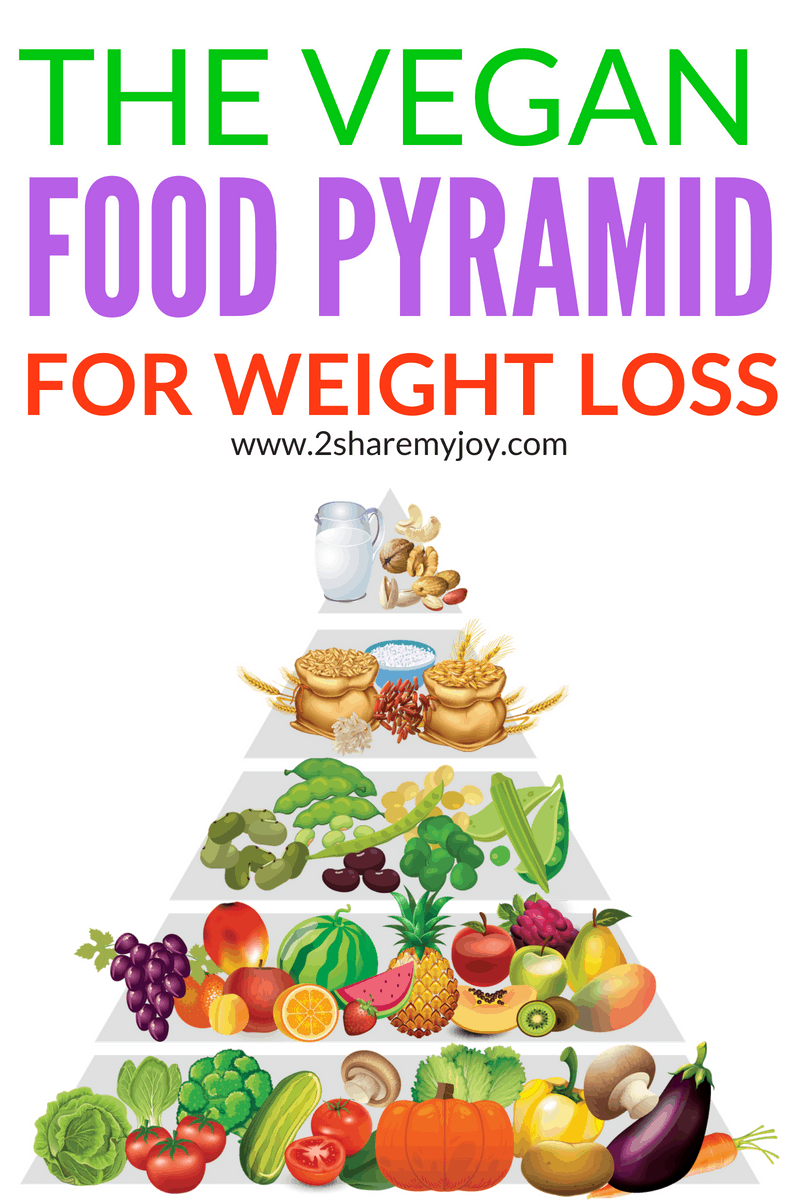learn how to lose weight on a vegan diet and enjoy the healthiest diet and easy fat loss. #fatloss #vegan #plantbased #weightloss #foodpyramid