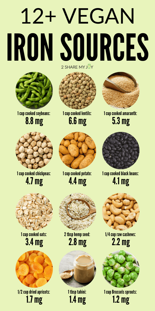 Best vegan iron sources. Get your iron naturally on the vegan diet. These iron rich foods are also filled with other important vitamins and minerals.