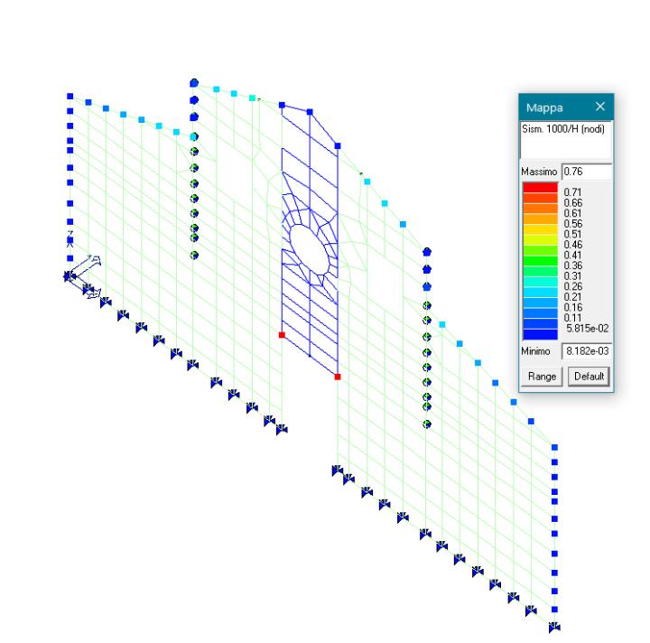 Verifiche SLD elementi in muratura