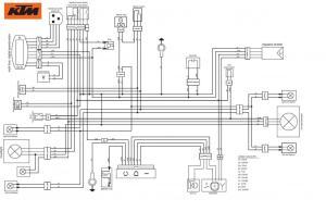 manual taller ktm exc 125200,,99,00,01,02,03  KTM  2y4t