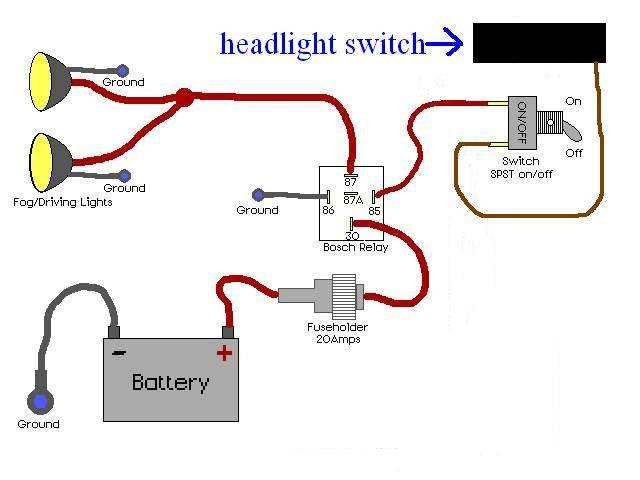 wiring diagram for hid driving lights wiring diagram hid off road light wiring harness solidfonts