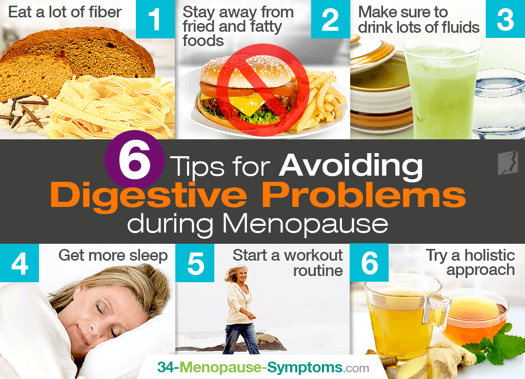 Image result for heartburn and menopause