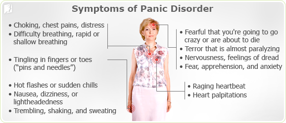 Image result for panic attack from panic attacks