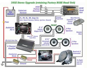 Bose Line Level Converters  Nissan 350Z Forum, Nissan 370Z Tech Forums