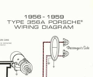 Porsche® 19561959 Wiring Diagram POSTER  YnZ's 356 Reproduction Parts