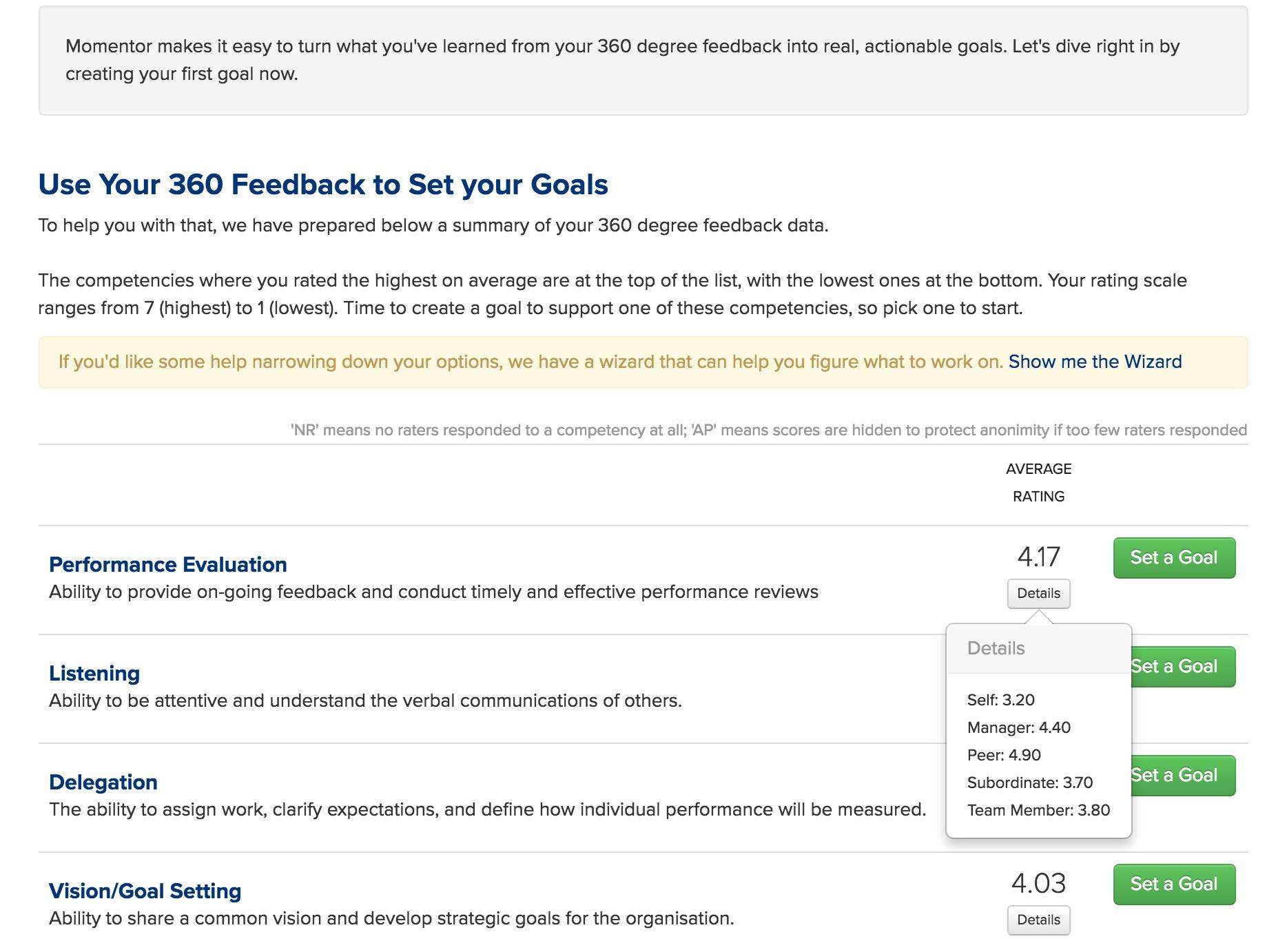 Custom 360 Degree Feedback For Talent Development