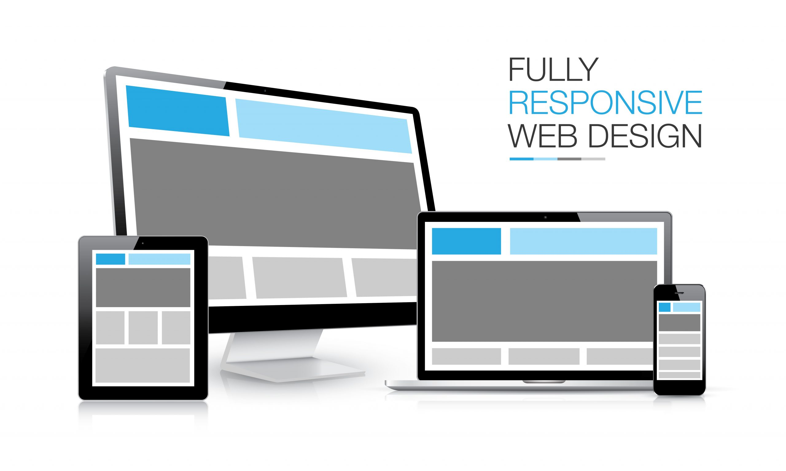 Fully Responsive Website Design by 360 Marketing and Advertising