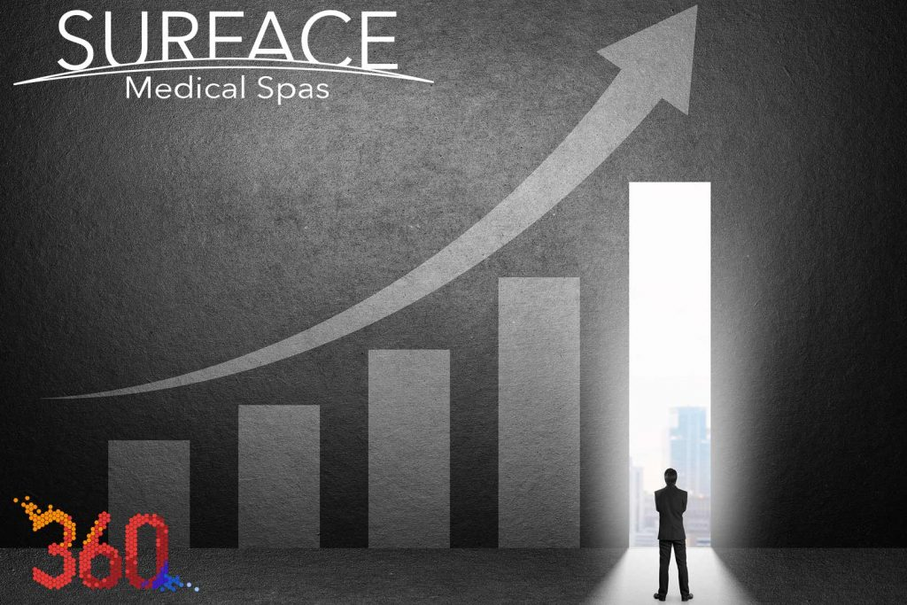 Surface Medical Spas Proven Results