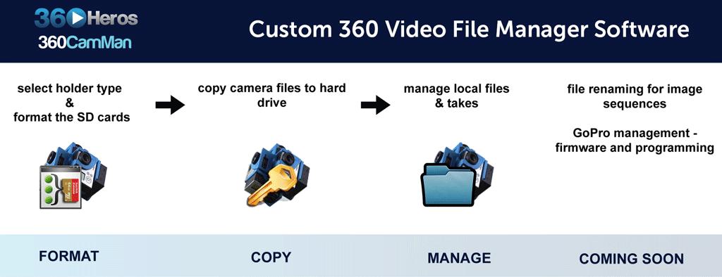 Workflow image 360CamMan