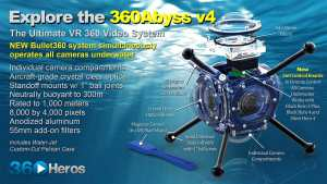 360Rize 360Abyss for GoPro Hero4 Ilustration