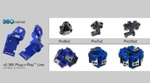 Pro6-Pro7-Pro10