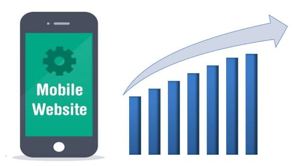 Mobile Website Can Escalate Your ROI