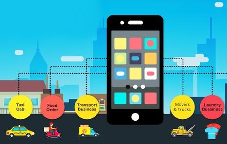 Future of On-demand Mobile App Development