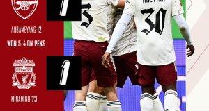 Arsenal vs Liverpool 1-1 – Goal & Match Highlights Mp4 HD Download