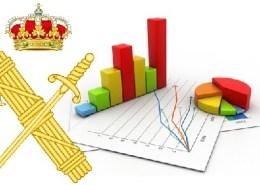 Resultados-provisionales-de-las-pruebas-de-Guardia-Civil Test guardia civil