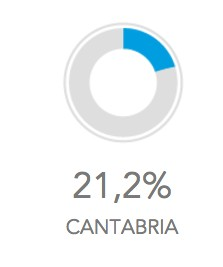 resultado-oposiciones-cantabria-maestros-secundaria- Curso Online Oposicion Profesor Secundaria Cantabria