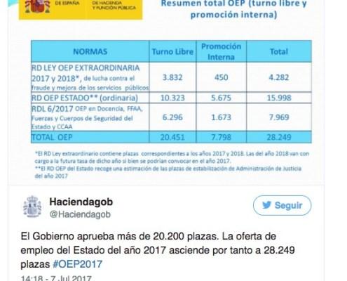 Estas son las plazas Oposiciones 2017 2018 academia santander cantabria 3catorce