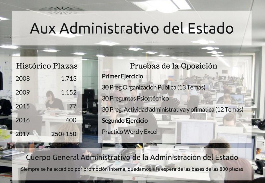 Curso-Cantabria-Administrativo-Estado-3CATORCE-preparar-academia-1 Ejercicios Oposicion Auxiliar Administrativo Estado