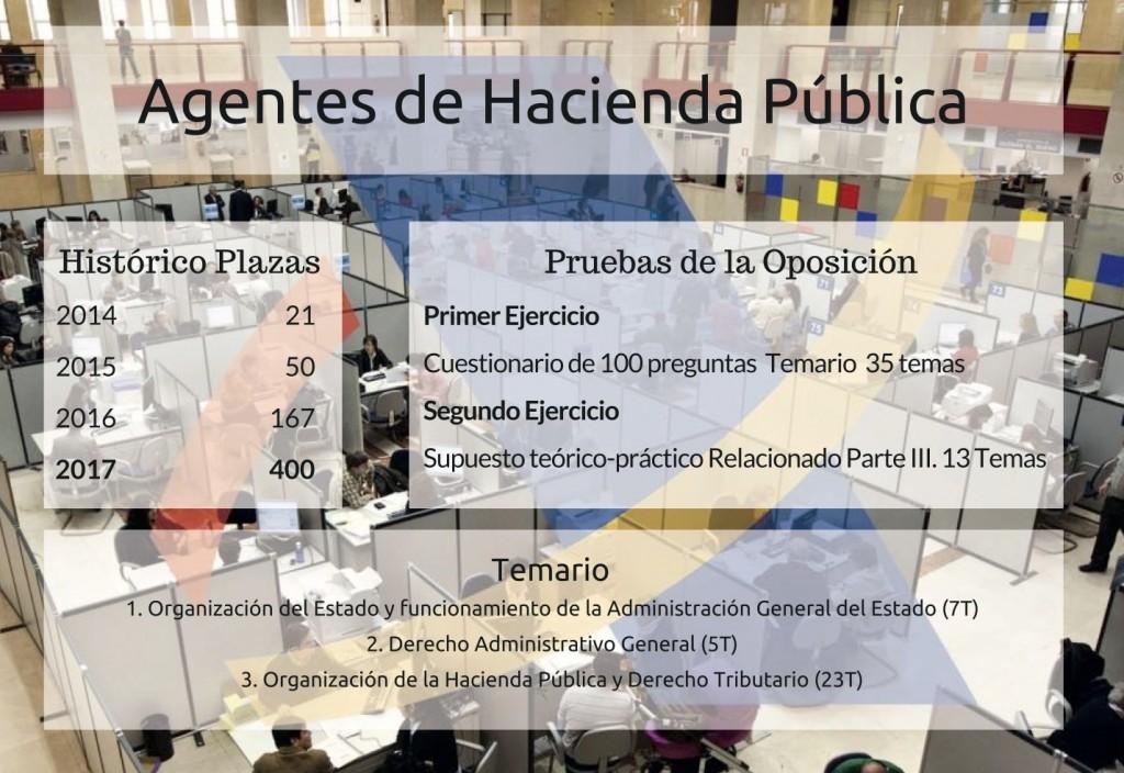 Curso-Cantabria-Agente-hacienda-3CATORCE-preparar-academia Temario Opositar Agente Hacienda