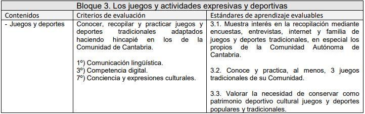 tabla-supuestos-educacion-fisica Examen supuestos educacion fisica Cantabria 2019