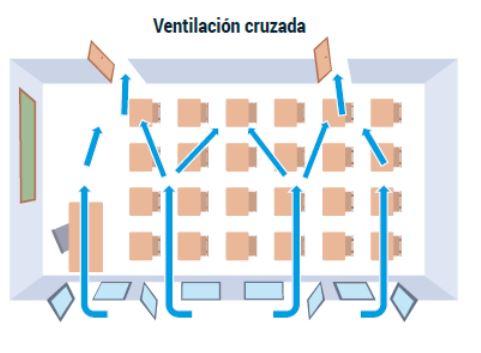Protocolo-covid-para-las-pruebas-fisicas-policia-local-Santander-ventilacion Protocolo covid para las pruebas fisicas policia local Santander