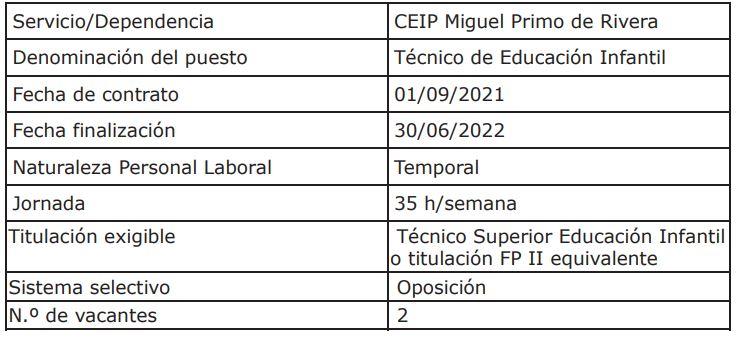 bolsa-de-trabajo-educacion-infantil-Cantabria-Ampuero-1 Admitidos y excluidos provisionales bolsa de trabajo educación infantil Cantabria Ampuero