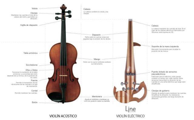 Diferencias violín acústico violín eléctrico